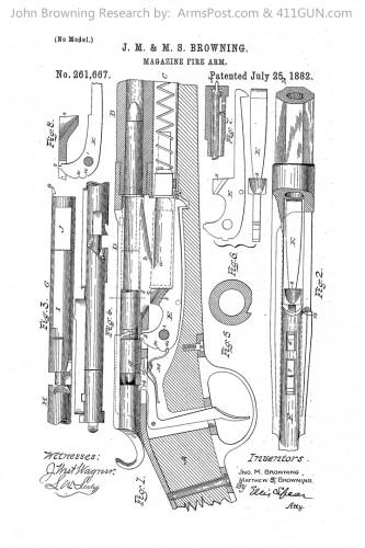 John Browning US Patent 261667