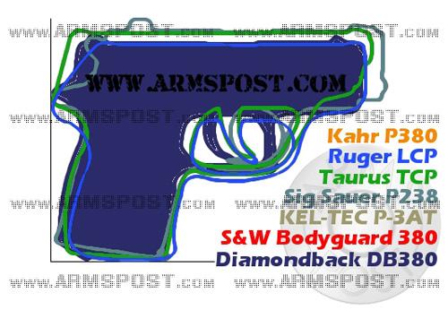 380 Pocket Pistol Size Comparison DB380 P380 P3AT LCP P238 Bodyguard 380 TCP