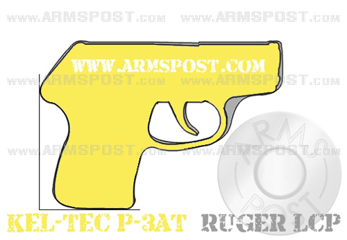 Ruger LCP vs Kel Tec P3AT Pocket Pistol Size Comparison