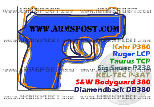 Ruger LCP 380 ACP Pocket Pistol Size Comparison DB380 P380 P3AT LCP P238 Bodyguard 380 TCP img2