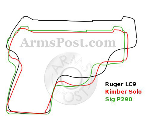 ruger lc9 vs sig p290 vs kimber solo 9mm pistol comparison arms post