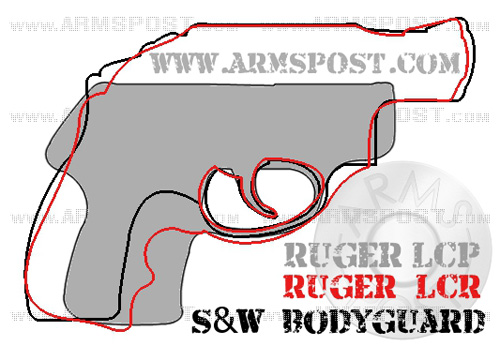 S&W Bodyguard vs Ruger LCR Size Comparison