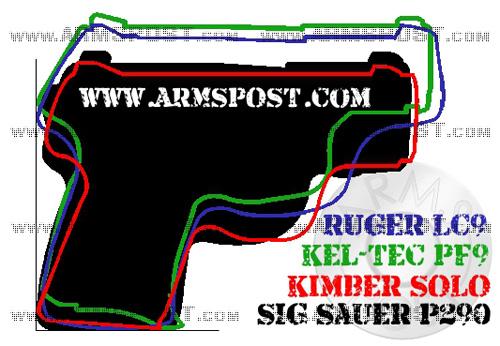Sig Sauer P290 vs Kimber Solo vs Ruger LC9 vs Kel Tec PF9 Micro 9mm Pistol Comparison