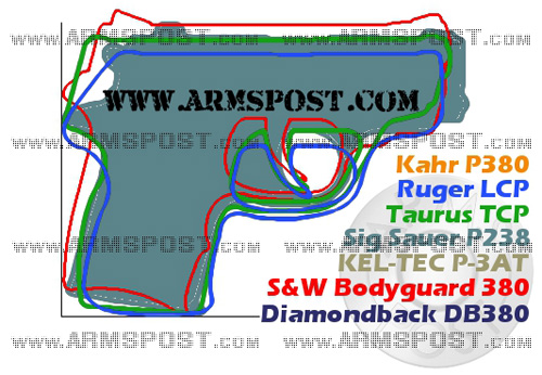 Sig Sauer P238 380 ACP Pocket Pistol Size Comparison DB380 P380 P3AT LCP P238 Bodyguard 380 TCP img1