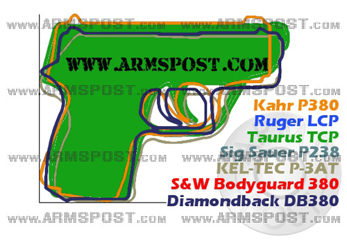 Taurus TCP 380 ACP Pocket Pistol Size Comparison DB380 P380 P3AT LCP P238 Bodyguard 380 TCP img1
