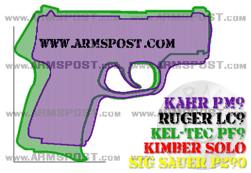 Kahr PM9 vs Kel Tec PF9 Micro 9 Pistol Comparison with the Triggers Aligned