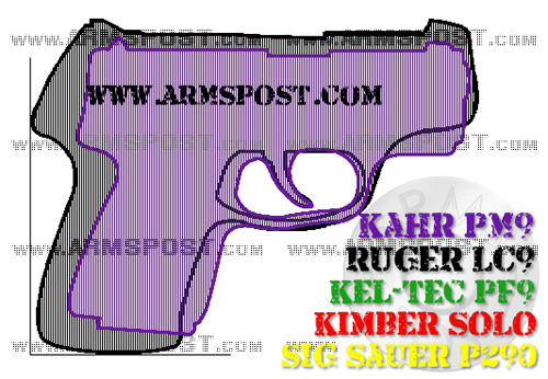 Kahr PM9 vs Ruger LC9 Triggers Aligned Size Comparison
