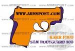 Smith Wesson Bodyguard 380 Pistol vs Kahr P380 Pistol