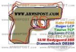 Kel-Tec P3AT Pistol vs DB380 P380 P3AT LCP P238 Bodyguard 380 TCP