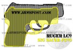 Ruger LC9 vs Sig Sauer P290 9mm Pistol Comparison